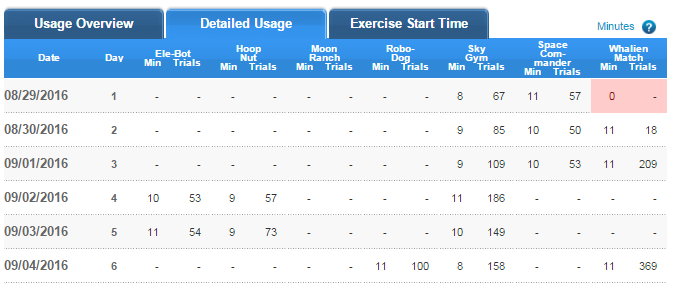 Daily usage record 3.png